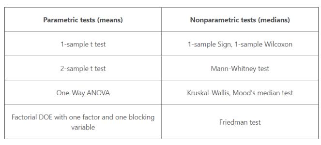 tests_1